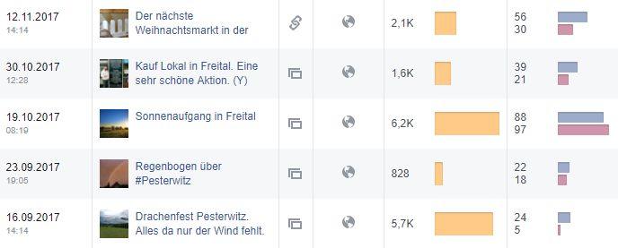 reichweite-facebook-freital-magazin