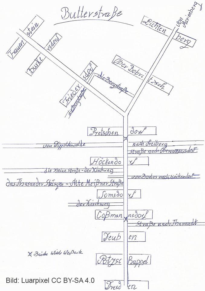 Orte der Butterstraße